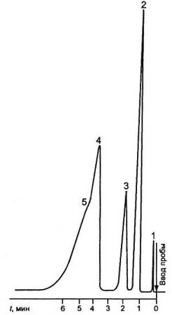 Растворитель Р-647 состав ГОСТ 18188-72