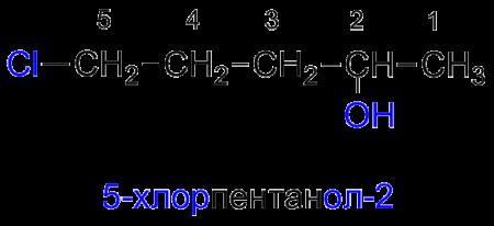 Виды и классификация спиртов для производства водки в России